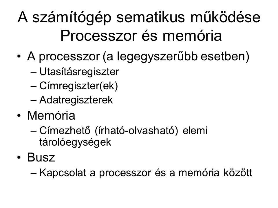 A számítógép sematikus működése Processzor és memória