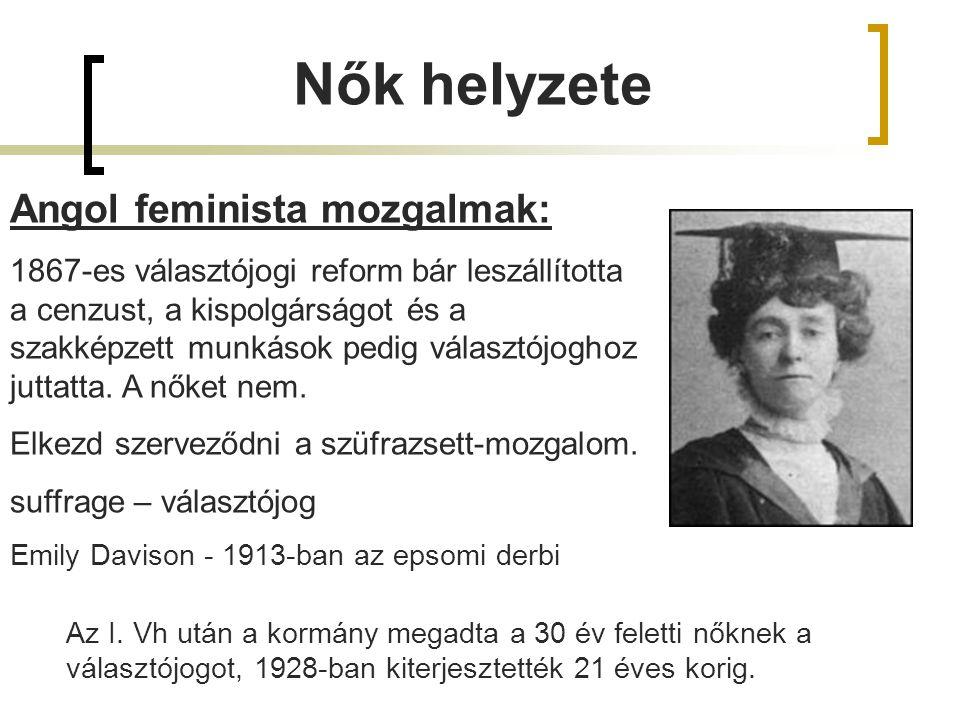 Nők helyzete Angol feminista mozgalmak: