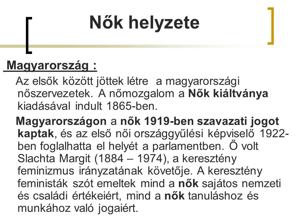 Nők helyzete Magyarország :