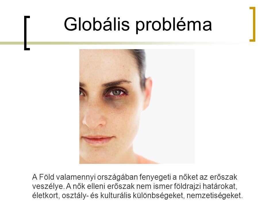 Globális probléma