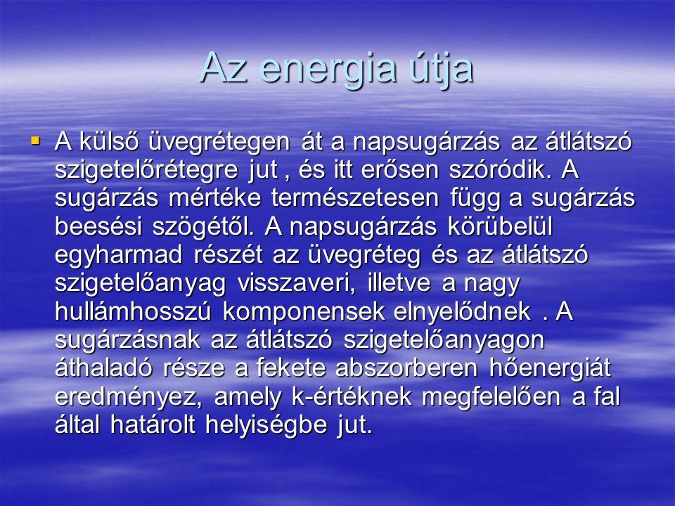 Az energia útja