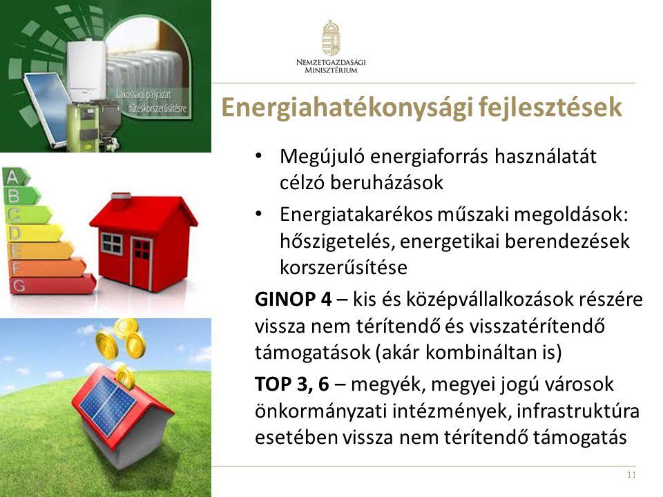 Energiahatékonysági fejlesztések