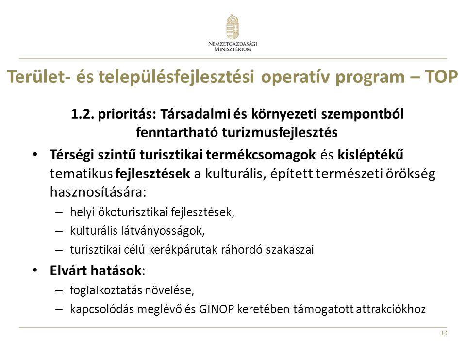 Terület- és településfejlesztési operatív program – TOP