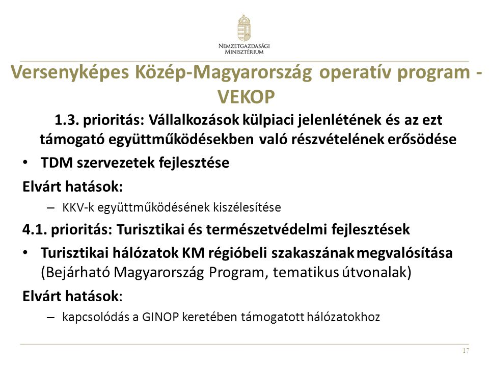Versenyképes Közép-Magyarország operatív program - VEKOP