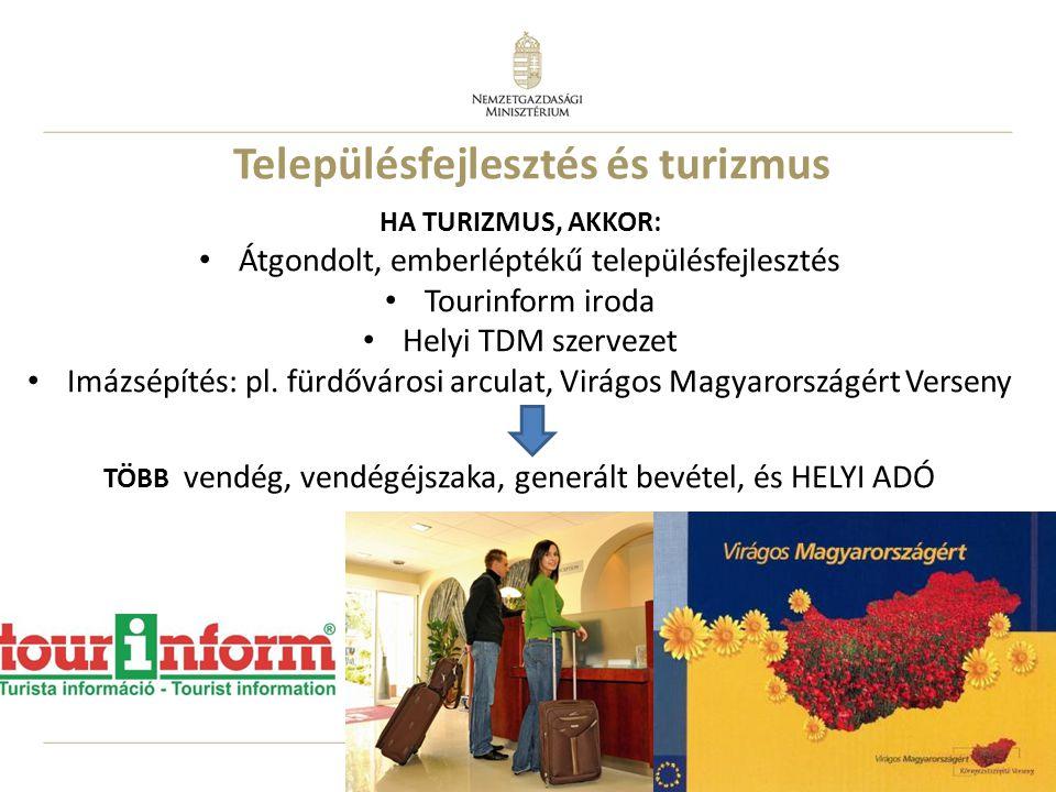Településfejlesztés és turizmus