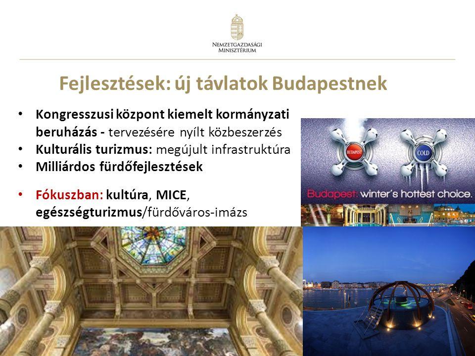 Fejlesztések: új távlatok Budapestnek