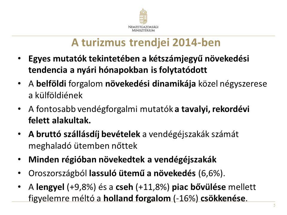 A turizmus trendjei 2014-ben
