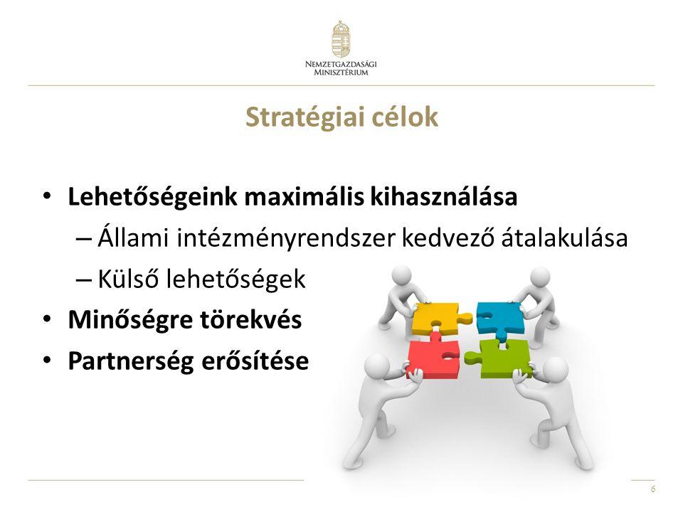 Stratégiai célok Lehetőségeink maximális kihasználása