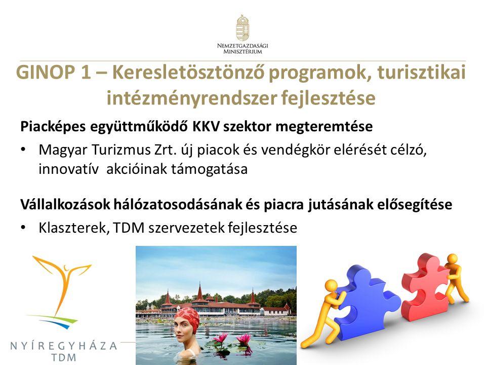 GINOP 1 – Keresletösztönző programok, turisztikai intézményrendszer fejlesztése