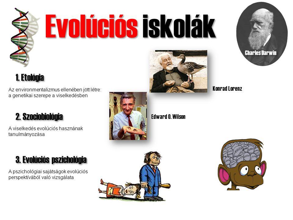 Evolúciós iskolák 1. Etológia 2. Szociobiológia