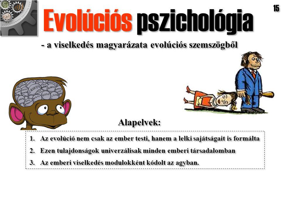 - a viselkedés magyarázata evolúciós szemszögből