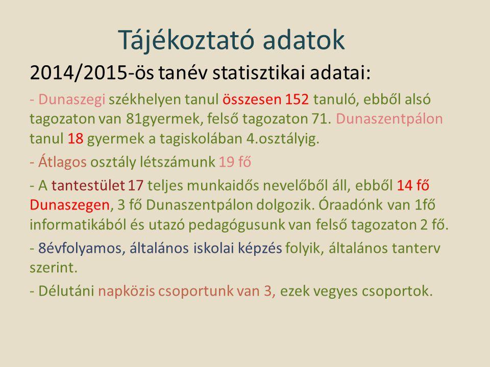 Tájékoztató adatok 2014/2015-ös tanév statisztikai adatai: