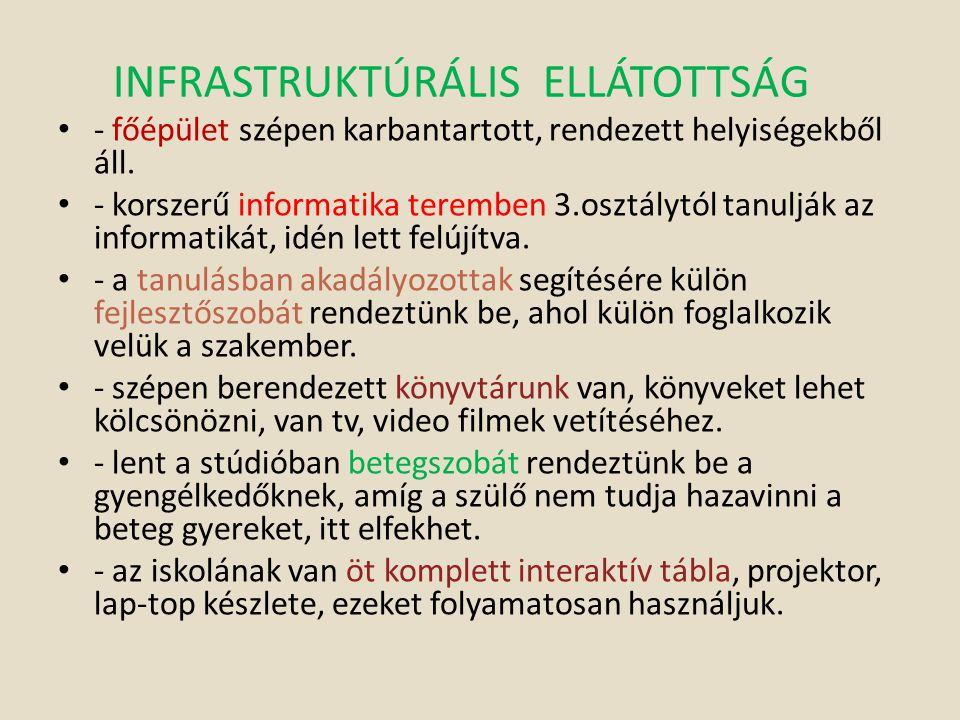 INFRASTRUKTÚRÁLIS ELLÁTOTTSÁG