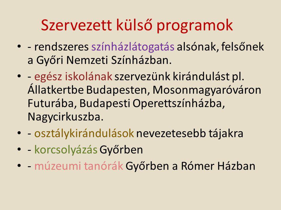 Szervezett külső programok