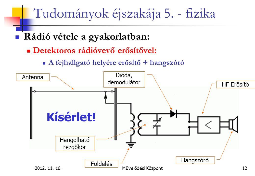Tudományok éjszakája 5. - fizika