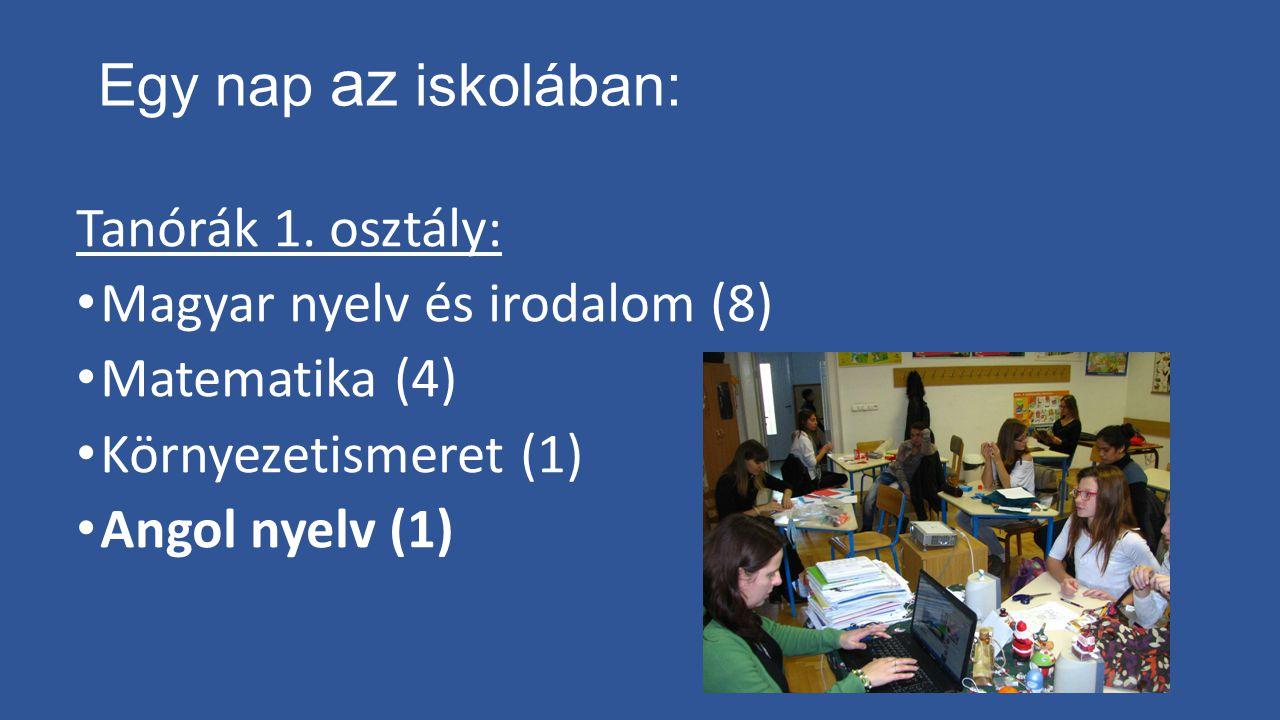 Egy nap az iskolában: Tanórák 1. osztály: Magyar nyelv és irodalom (8)