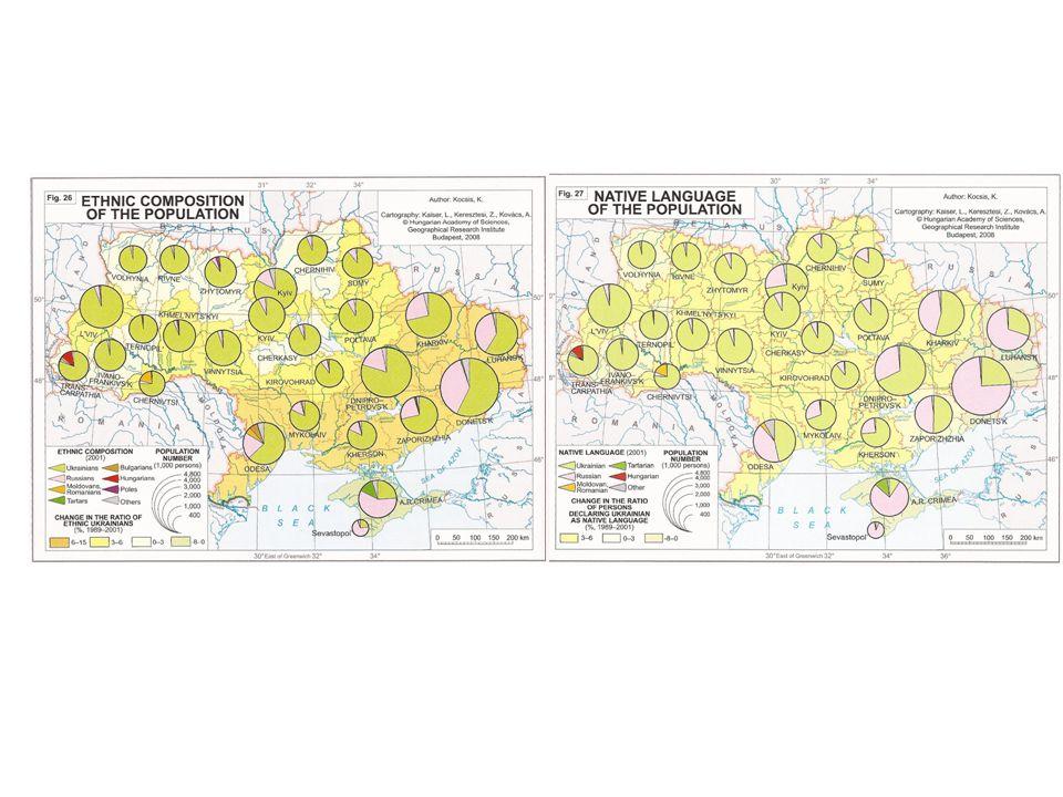 Родной язык неселения Украины