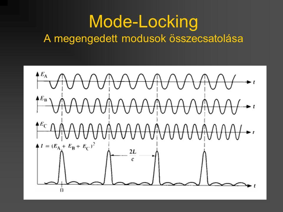 Mode-Locking A megengedett modusok összecsatolása