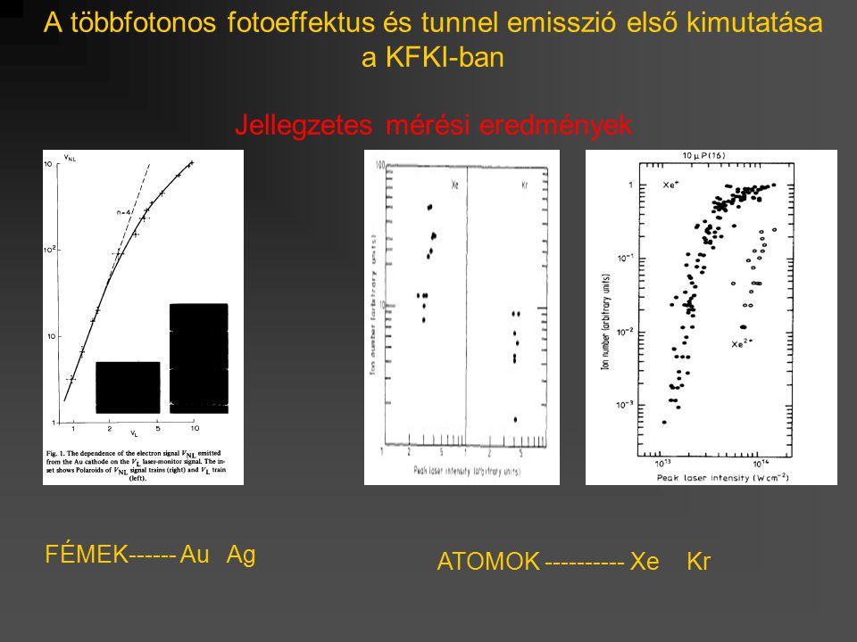 A többfotonos fotoeffektus és tunnel emisszió első kimutatása a KFKI-ban Jellegzetes mérési eredmények