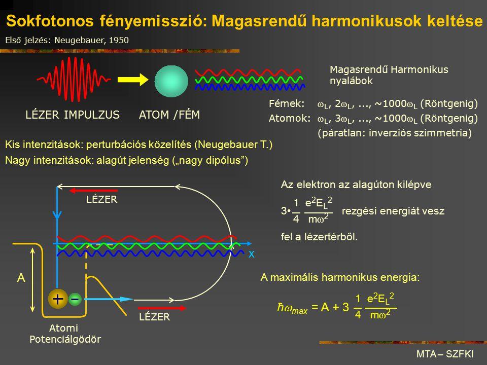 Sokfotonos fényemisszió: Magasrendű harmonikusok keltése