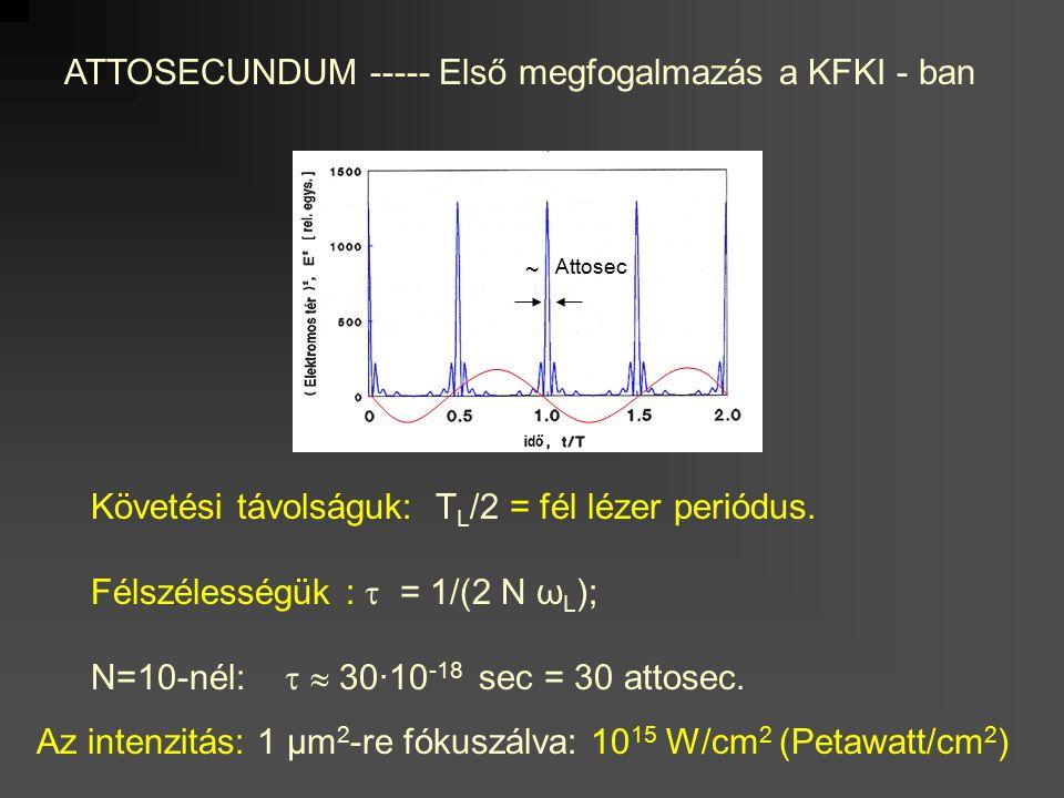 ATTOSECUNDUM ----- Első megfogalmazás a KFKI - ban