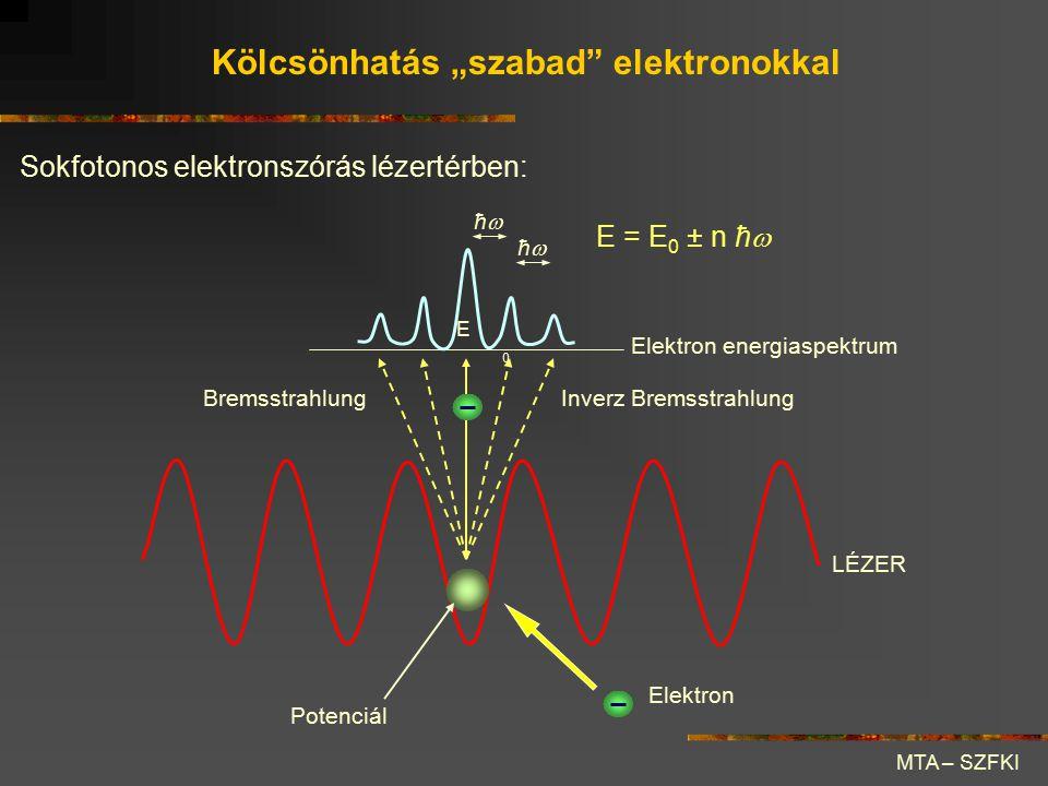 """Kölcsönhatás """"szabad elektronokkal"""