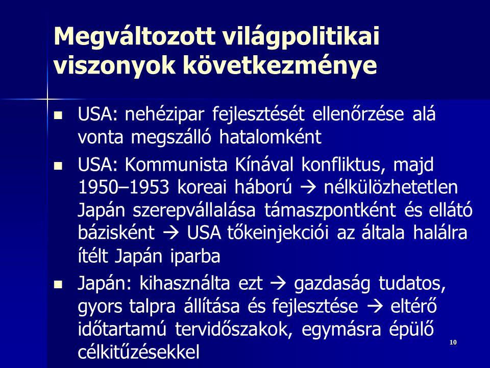 Megváltozott világpolitikai viszonyok következménye