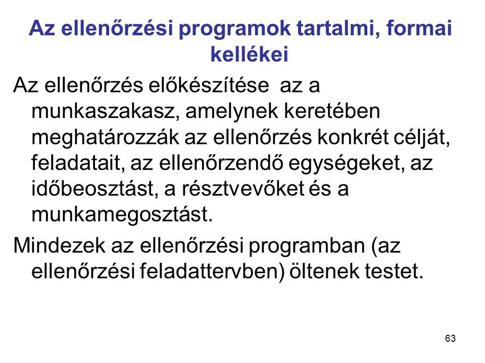 Az ellenőrzési programok tartalmi, formai kellékei
