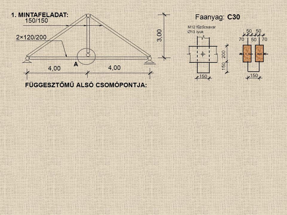 Faanyag: C30 1. MINTAFELADAT: 150/150 3,00 2×120/200 A 4,00 4,00
