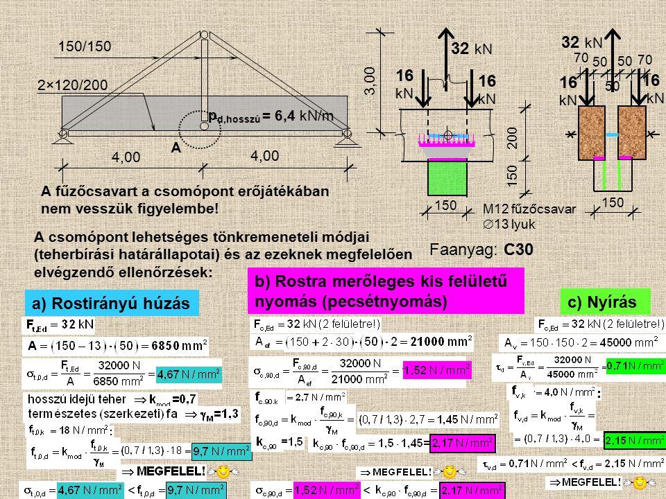 kN 16 kN kN kN 32 kN 32 kN 16 16 16 Faanyag: C30