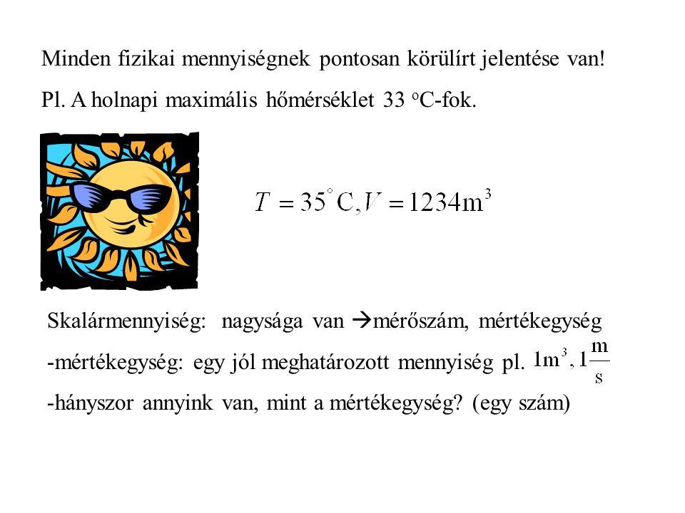 Minden fizikai mennyiségnek pontosan körülírt jelentése van!