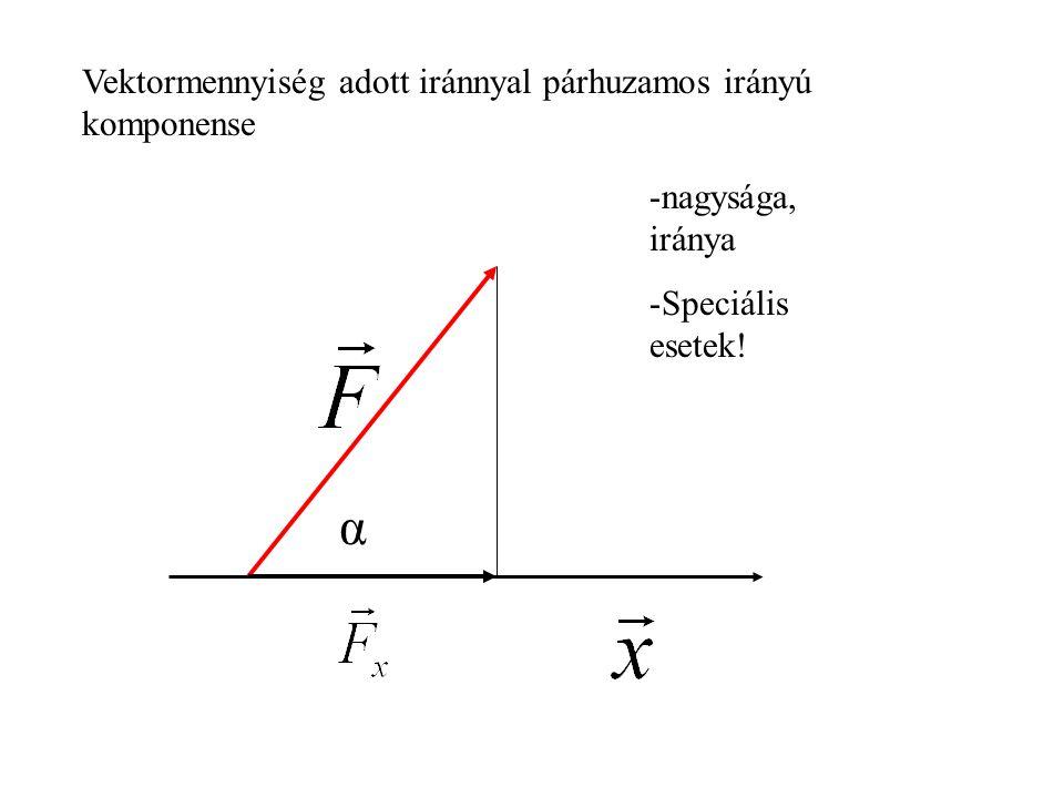 α Vektormennyiség adott iránnyal párhuzamos irányú komponense