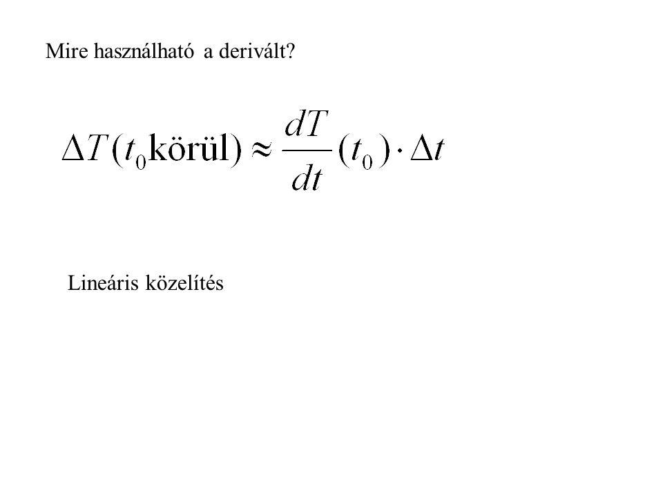 Mire használható a derivált