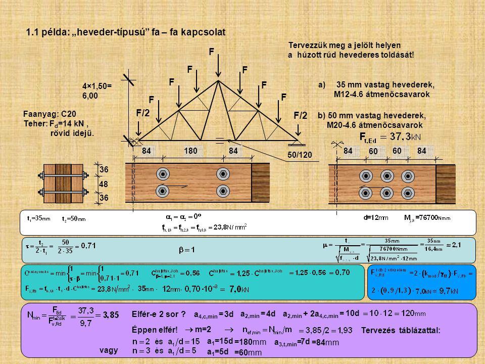 """1.1 példa: """"heveder-típusú fa – fa kapcsolat"""
