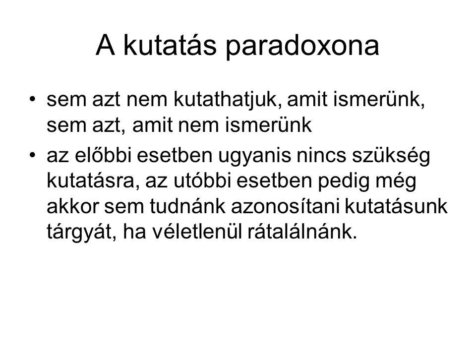 A kutatás paradoxona sem azt nem kutathatjuk, amit ismerünk, sem azt, amit nem ismerünk.