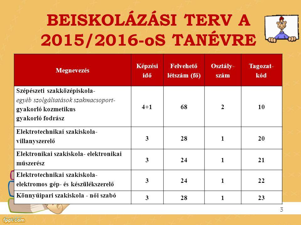 BEISKOLÁZÁSI TERV A 2015/2016-oS TANÉVRE