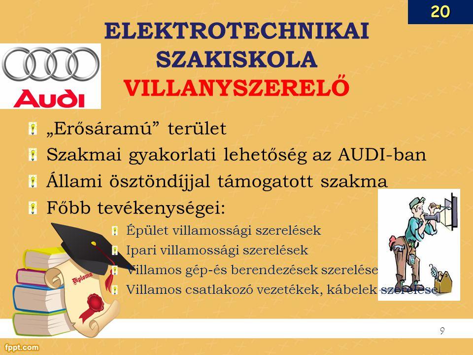 ELEKTROTECHNIKAI SZAKISKOLA VILLANYSZERELŐ