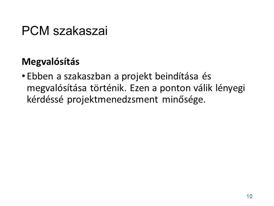 PCM szakaszai Megvalósítás