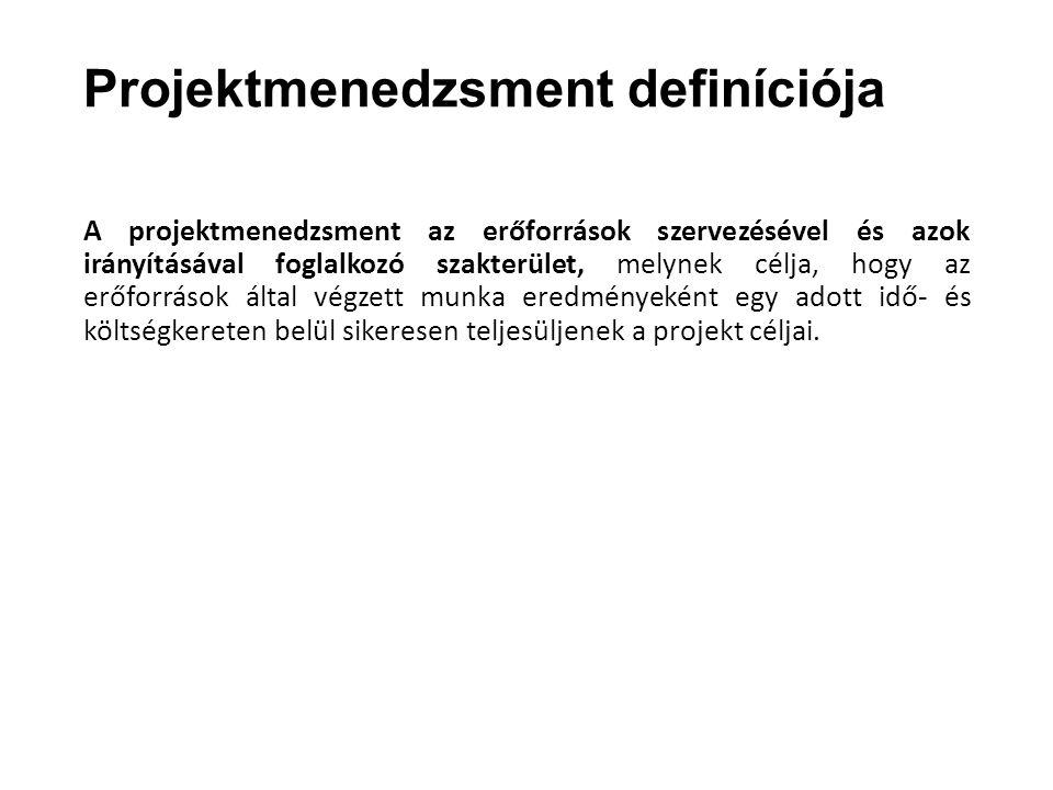 Projektmenedzsment definíciója