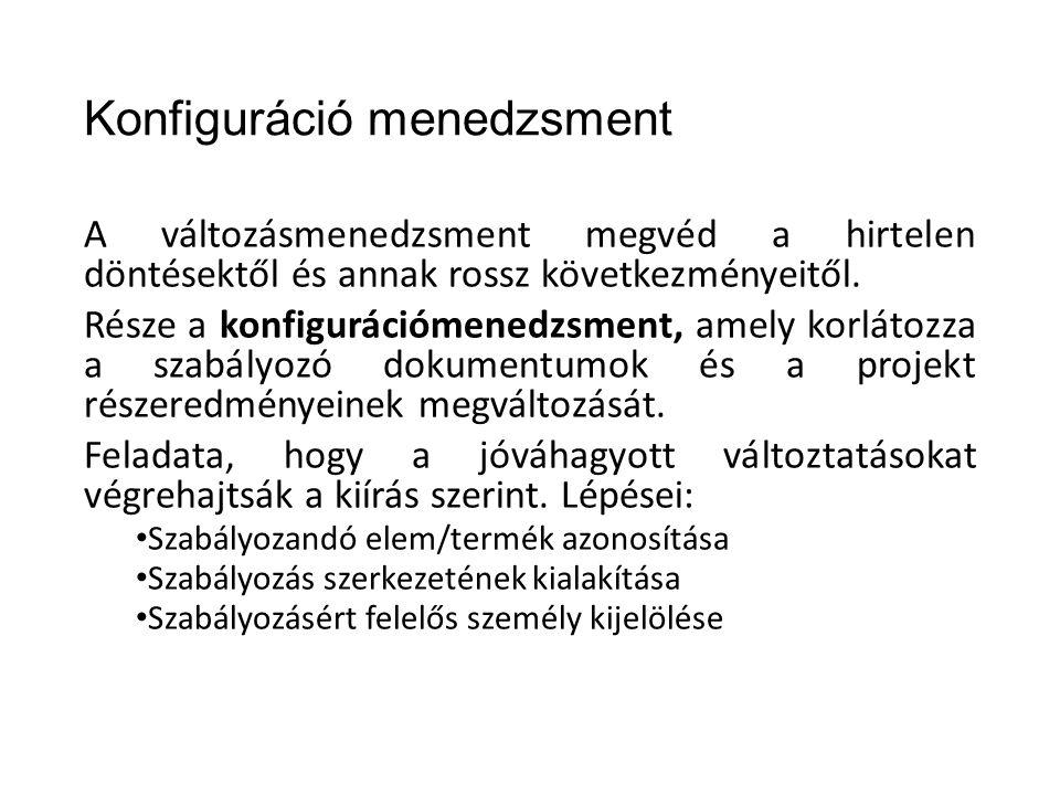 Konfiguráció menedzsment
