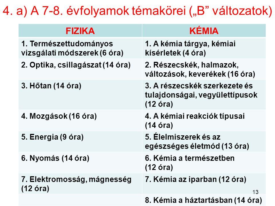 """4. a) A 7-8. évfolyamok témakörei (""""B változatok)"""