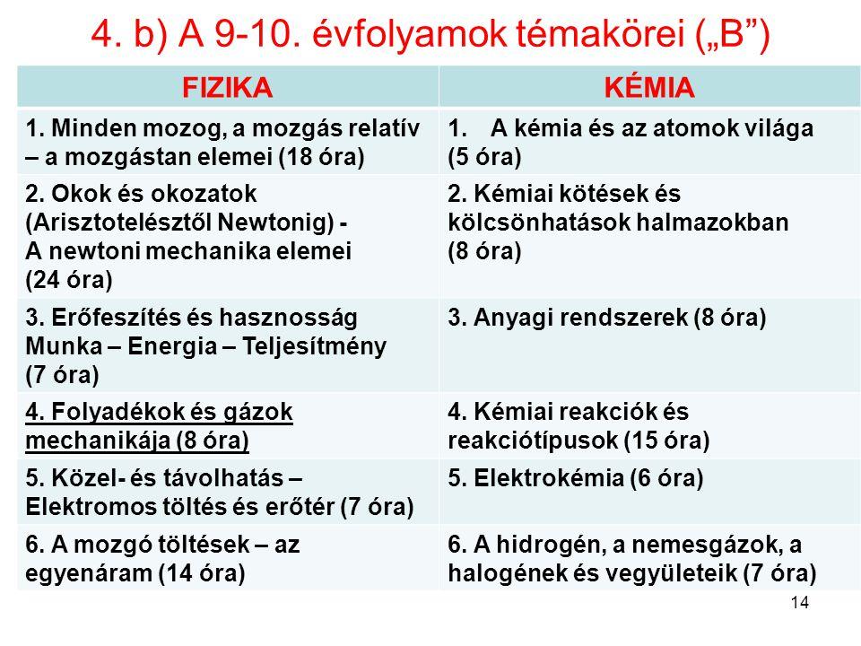"""4. b) A 9-10. évfolyamok témakörei (""""B )"""