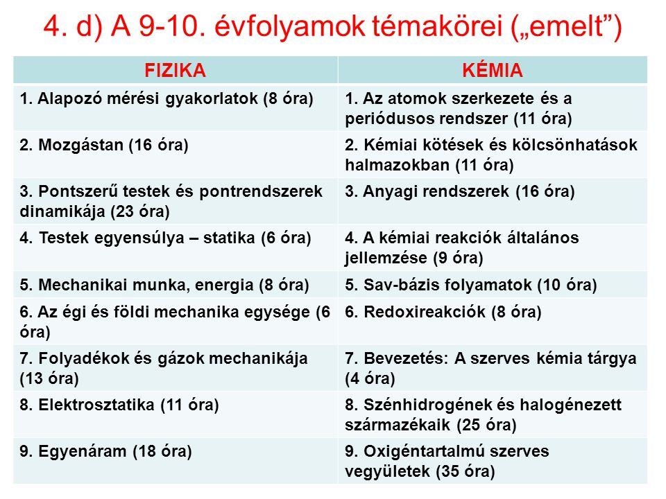 """4. d) A 9-10. évfolyamok témakörei (""""emelt )"""