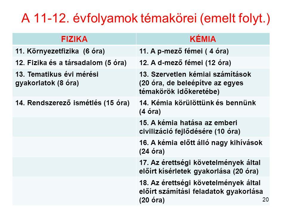 A 11-12. évfolyamok témakörei (emelt folyt.)