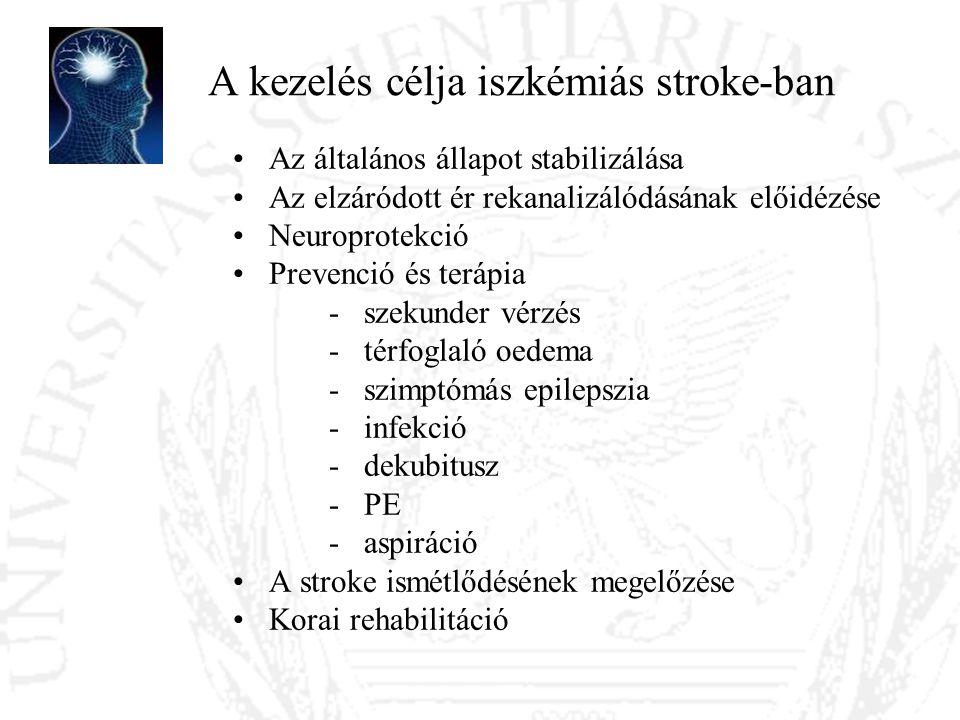 A kezelés célja iszkémiás stroke-ban