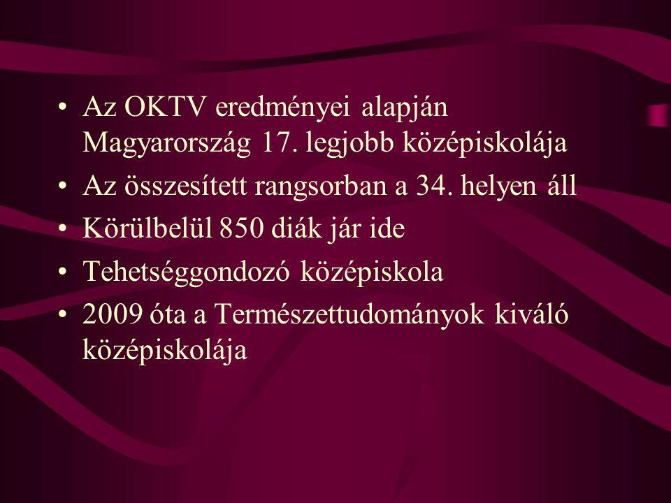 Az OKTV eredményei alapján Magyarország 17. legjobb középiskolája