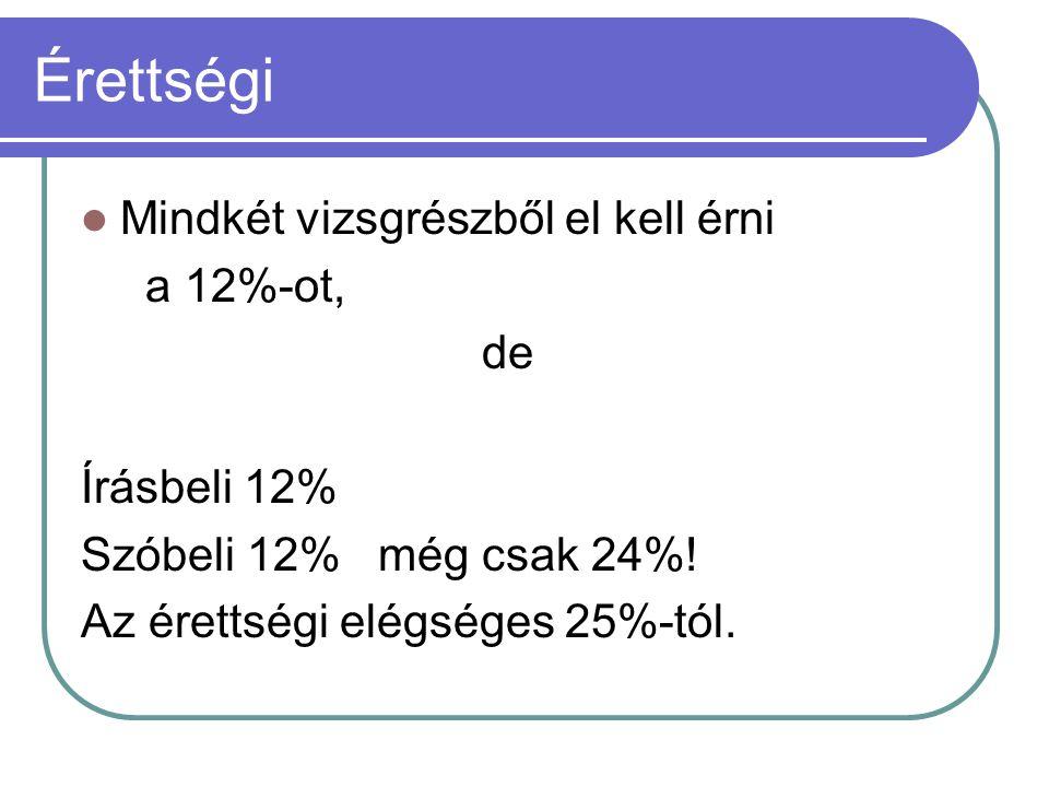 Érettségi Mindkét vizsgrészből el kell érni a 12%-ot, de Írásbeli 12%