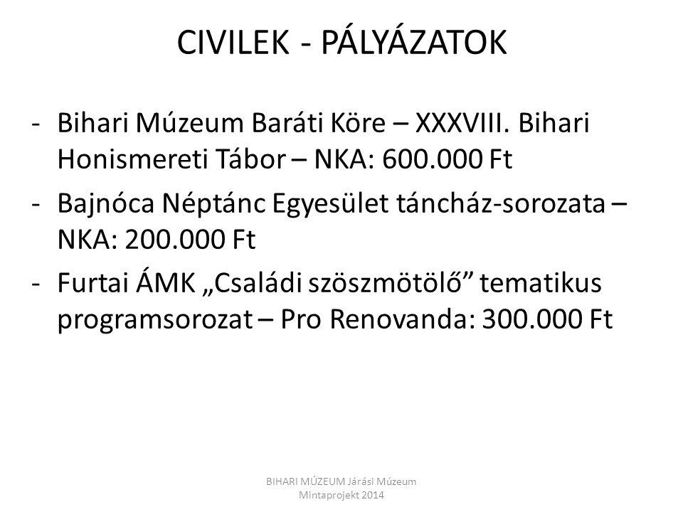 BIHARI MÚZEUM Járási Múzeum Mintaprojekt 2014