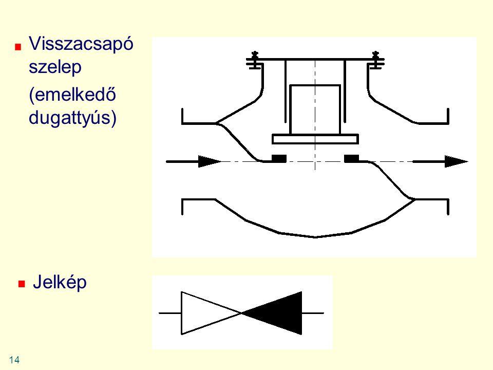Visszacsapó szelep (emelkedő dugattyús) Jelkép