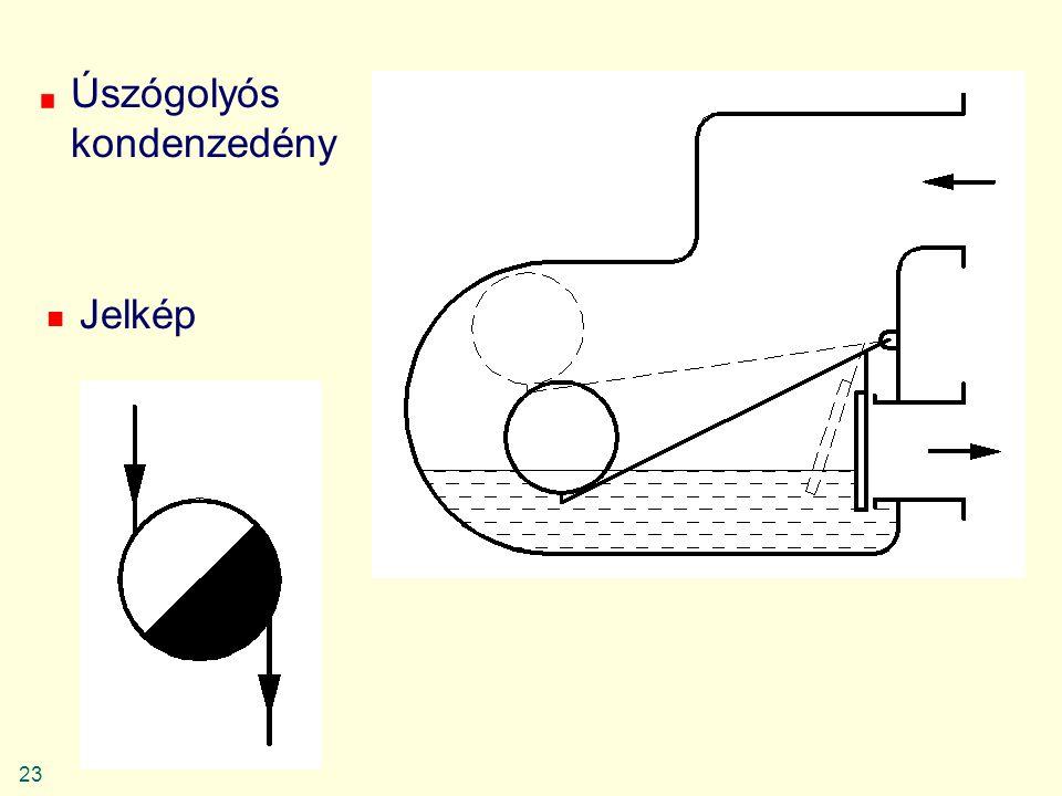 Úszógolyós kondenzedény